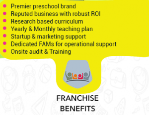 Play school franchise benefits